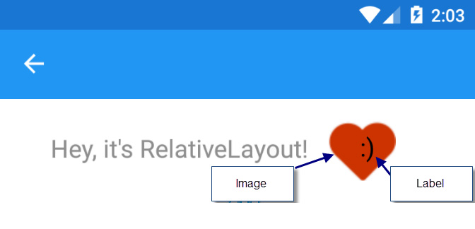 RelativeLayout - Image as a background